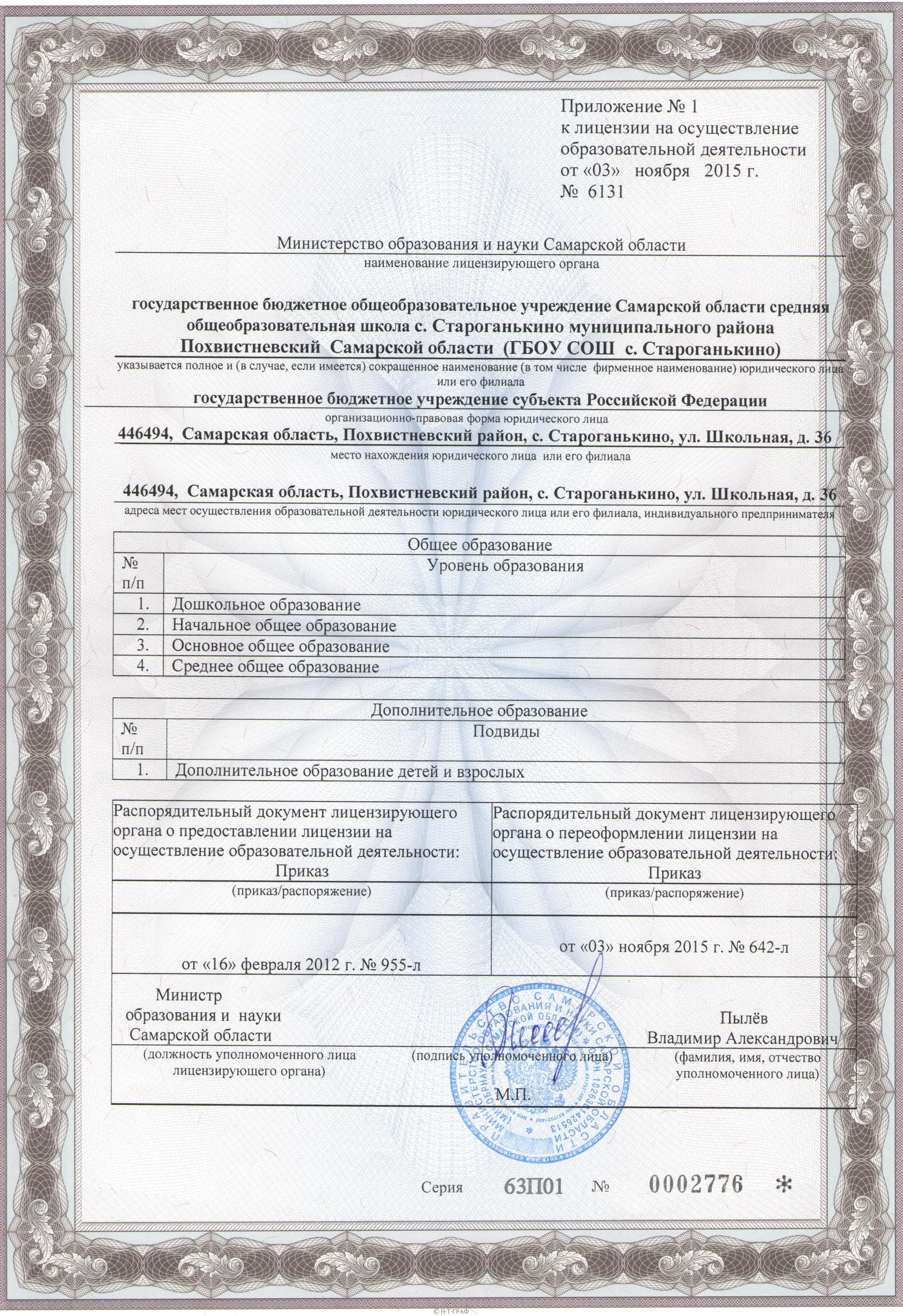 документы филиала юридического лица